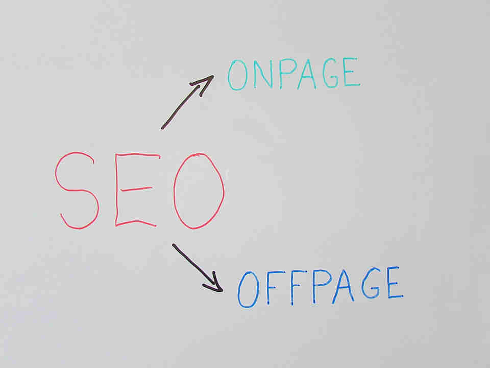 off page SEO on page SEO